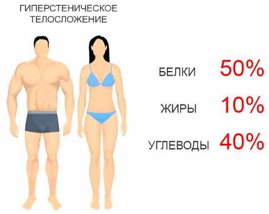 Обхват запястья у женщин. Таблица, норма по телосложению, как измерять