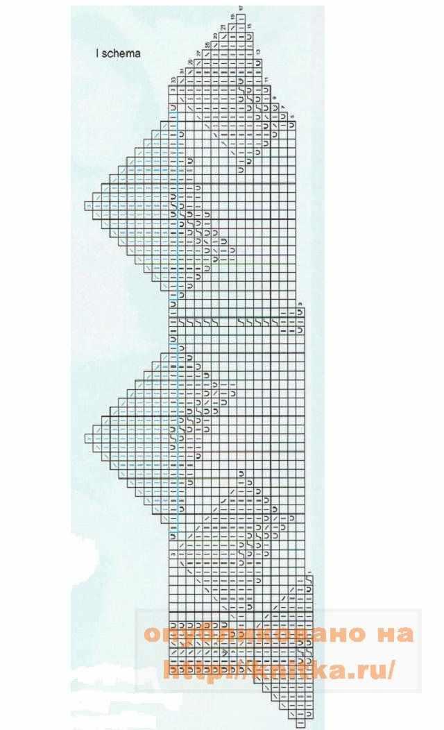 схема к вязанному платью
