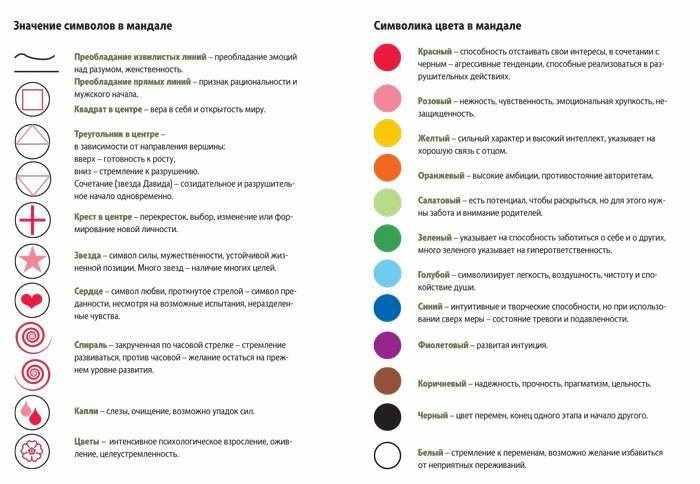 Символы и цвета