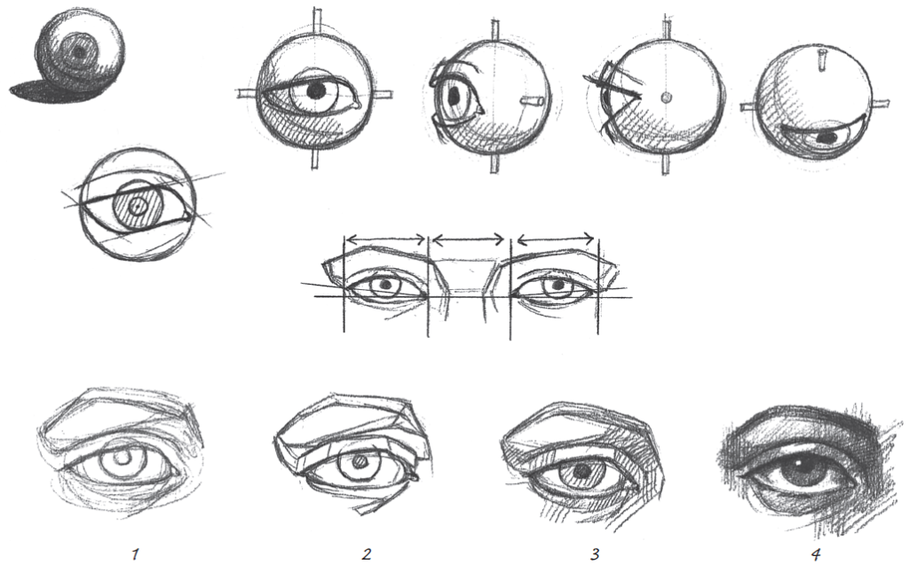 Прорисовка глаз