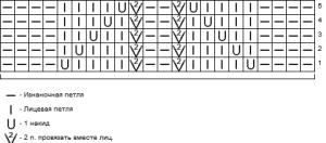 схема для ажурных варежек