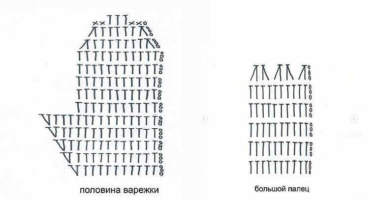схема рукавичек крючком